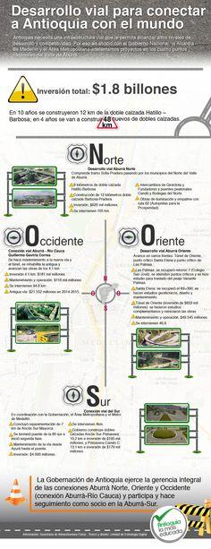 Desarrollo vial para conectar a Antioquia con el mundo