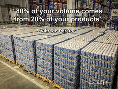 """""""80% of your volume comes from 20% of your products"""" - Vilfredo Pareto - RuurdJellema.com"""