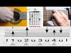 Vance Joy - Riptide -- tutorial-guitar lesson-chords-lyrics - YouTube