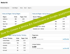 How To Create a Media Kit Dashboard in Google Analytics.  Tip: Smart to set this up! Any time you need an update the numbers are right there! Shared by @PamelaMKramer