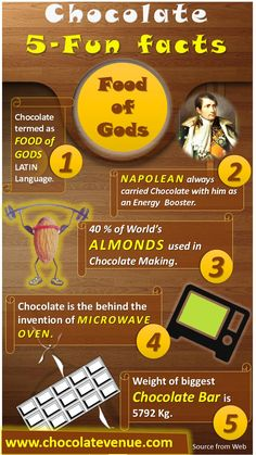 Fun facts about chocolate - compiled by chocolate venue
