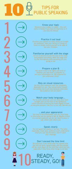 #Tips #Public #Speaking