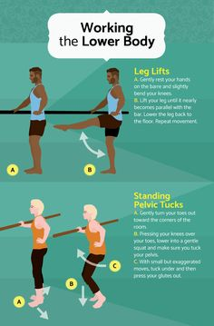 Working the Lower Body in Barre Class - A Barre and Ballet-Inspired Workout Barre Workout, Butt Workout, Ballet Basics, Weight Lifting, Weight Loss, Leg Lifts, Strength Training, Get Healthy, Glutes