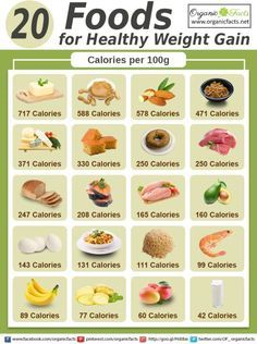 Some of the best foods you can add to your diet to increase your weight in a healthy way include potatoes, pasta, rice, exotic fruits, nuts, shrimp, red meat, bananas, eggs, granola, bagels, avocados, and many more.
