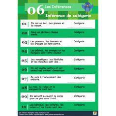 Les Inférences: CATÉGORIE (10 Questions) Questions, Bar Chart, Periodic Table, Instruments, France, Teaching, Boutique, Action, Hand Fan