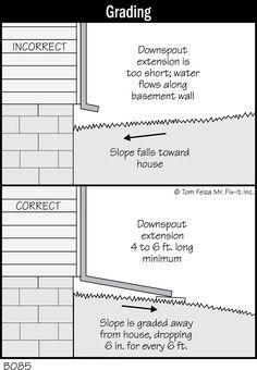 fix up basement,renovate basement,remodel basement ideas,basement redo Basement Repair, Basement Bar Plans, Wet Basement, Basement Walls, Basement Renovations, Home Renovation, Home Remodeling, Basement Ideas, Basement Finishing