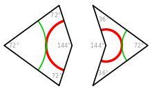 Penrosen laatat – Wikipedia