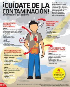 La contaminación causa #enfermedades y otros trastornos que aparecen cuando se está expuesto durante un largo tiempo a distintos tipos de polución. Estas son algunos de los males que puede provocar.
