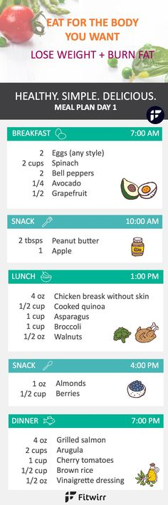 Healthy meal plan to help you lose weight and burn fat. | Fat Burning Foods | Lose Weight Fast
