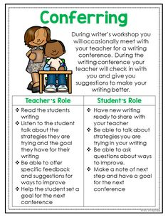 These mini anchor charts are a huge help in launching writer's workshop. They are great anchors for the most important lessons, not to mention, they fit perfectly into students writing journals for a quick and easy reference. English Writing Skills, Writing Lessons, Kids Writing, Teaching Writing, Writing Activities, Writing Journals, Writing Tips, Race Writing, Kindergarten Writing