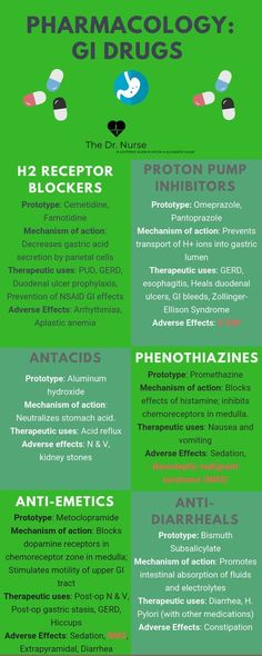 Medical Basics Medical Education Made Simple - Nursing Meme - Pharmacology: GI Drugs Nursing Degree, Nursing Career, Nursing Tips, Nursing Programs, Ob Nursing, Lpn Programs, Surgical Nursing, Rn School, Pharmacy School