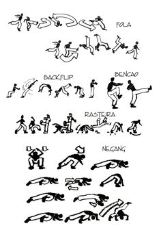 CAPOEIRA Movements 5