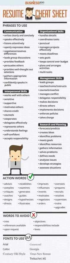 Resume Cheat Sheet infographic Andrews almost done with a