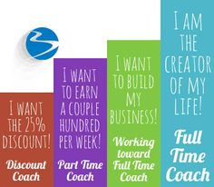 I started for the discount...now I have a full time income as a coach!