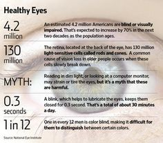 Closing in on a CURE for Vision Loss!!