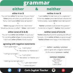 Either and Neither – English Grammar English Grammar Test, English Idioms, English Language Learning, English Phrases, Learn English Words, English Writing, English Study, English Lessons, Teaching English
