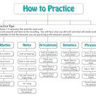 This is flowchart is designed to help Elementary and Junior High/Middle school Band students practice effectively.  Though it was designed for youn...