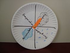 Water Cycle --this is a wonderful website with a lot of great ideas and experiments with the water cycle, the sun, the weather and clouds. I would love to use the rain gauge with the mason jar activity in my classroom. I think the students would have a great time with it while learning at the same time.