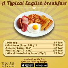 A Typical English Breakfast: Eggs, Bacon, Beans, Sausage Calories by TSOW Food Calorie Chart, Calorie Diet, Typical English Breakfast, Sweet Bakery, Cooking Recipes, Healthy Recipes, Calorie Counting, Baked Beans, Diets