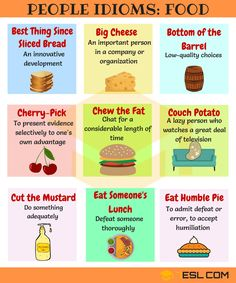 Food Idioms and Sayings! List of useful food idioms with meaning and examples. Learn these food sayings and idioms with ESL printable worksheet to improve your English vocabulary and help your English sound more like a native speaker. English Vocabulary Words, Learn English Words, Grammar And Vocabulary, English Idioms, English Study, English Lessons, English Grammar, Food Vocabulary, English Language Learning