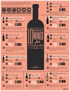 10 Great #Wines for $10 or Less! Discover more in this #infographic! http://www.finedininglovers.com/blog/food-drinks/good-wines-not-too-expensive/