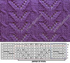 pattern 163 openwork strips with braids Lace Knitting Stitches, Knitting Blogs, Sweater Knitting Patterns, Knitting Charts, Easy Knitting, Knitting Designs, Lace Patterns, Stitch Patterns, Crochet Patterns