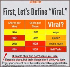 Viral By Design: 3 Social Media Secrets