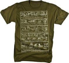 Modern History Industrial Revolution Vintage Illustration Graphic T-shirt