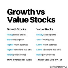 Financial Quotes, Financial Tips, Stock Market Investing, Investing In Stocks, Value Investing, Investing Money, Value Stocks, Stock Trading Strategies, Dividend Investing
