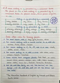 English Grammar Worksheets, Learn English Grammar, English Writing Skills, English Language Learning, English Words, English Lessons, Grammar Activities, Teaching Grammar, Good Vocabulary Words