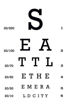 Snellen Chart to Test Visual Acuity | Kiddo Shelter