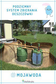 Łapanie deszczówki przynosi korzyści nie tylko ekologiczne, ale także finansowe. Zamiast płacić wysokie rachunki za wodę, możesz zacząć zbierać deszcz, a zgromadzoną wodę wykorzystać do podlewania roślin, prania itd. Zbiornik na wodę może stać koło domu, w piwnicy czy garażu. Zbiornik HERKULES jest również przystosowany do instalacji podziemnej, odporny na wodę gruntową. Istnieje możliwość rozbudowy poprzez podłączenie ze sobą kolejnych pojemników. Hercules