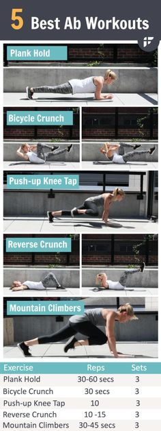 Muffin Top Exercises Fat Blasting Ideas You Will Love