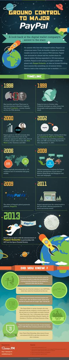 Ground control to major PayPal #infographic