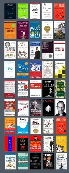 Best Productivity And Self Improvement Books For Men