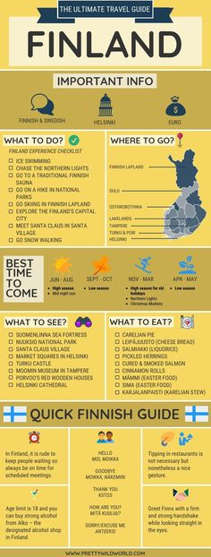 The Finland Travel Guide: Where to Go, Things to Do, and What to Eat Are you going on a trip to Finland soon? Check out this first-timers guide to Finland including when is the . Finland Trip, Finland Travel, Sweden Travel, Helsinki, Packing Tips For Travel, Travel Guides, Packing Lists, Travel Hacks, World Travel Guide
