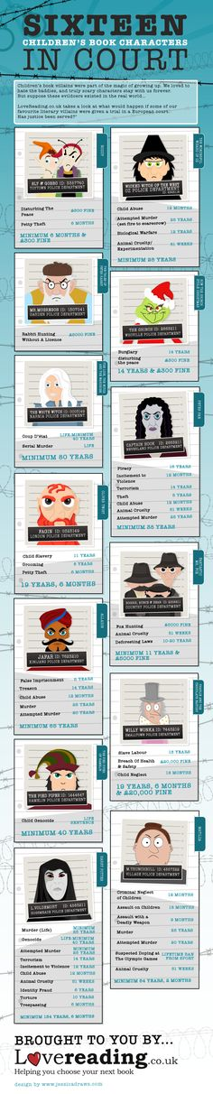 16 Children's Book Characters In Court #Infographic #Books #Entertainment