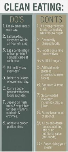 Do's and Dont's of healthy eating !!