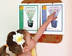 Create compostable and recyclable charts in your home to teach your kids.