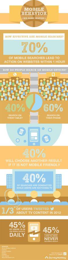 Il comportamento mobile e la TV « Big Jump #mobile #socialTV