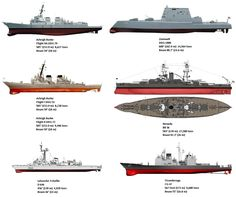 ... the Arleigh Burke class DDG 51 Flight IIA, and Zumwalt class DDG 1000