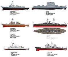 ... the Arleigh Burke class DDG 51 Flight IIA, and Zumwalt class DDG 1000