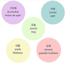 Korean Words Learning, Korean Language Learning, Learn A New Language, Easy Writing, Writing Skills, Korean Letters, Korean Phrases, Korean Lessons, Korean Products