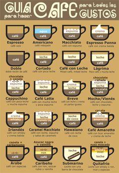 Resultados de la Búsqueda de imágenes de Google de http://2.bp.blogspot.com/_aeTwHGnEiZQ/THQr1ecGT-I/AAAAAAAAAso/FyUkBol3Gaw/s1600/cafe%2Bposter.jpg