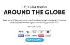 How Data Travels Around the Globe