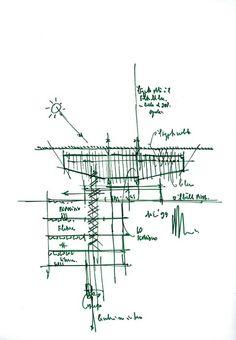 Drawings - Lingotto Factory Conversion - Renzo Piano