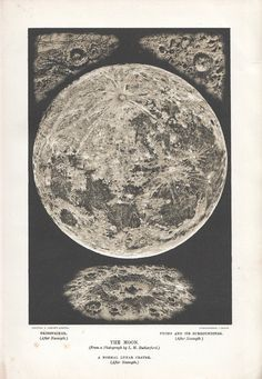 antique Moon book plate astronomy print circa 1880s moon surface lunar features BW vintage photo via Etsy