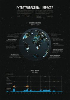 A3_size_poster — Designspiration