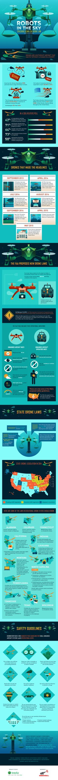 This Infographic Explains Current Recreational Drone Laws and Safety
