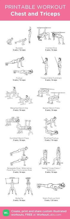 Chest and Triceps: my custom printable workout by @WorkoutLabs #workoutlabs #customworkout: